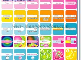 types of condoms