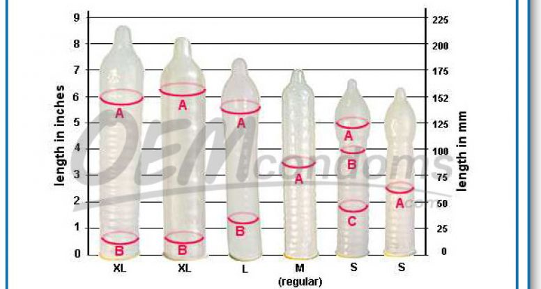 large size condoms and small size condoms manufacturers